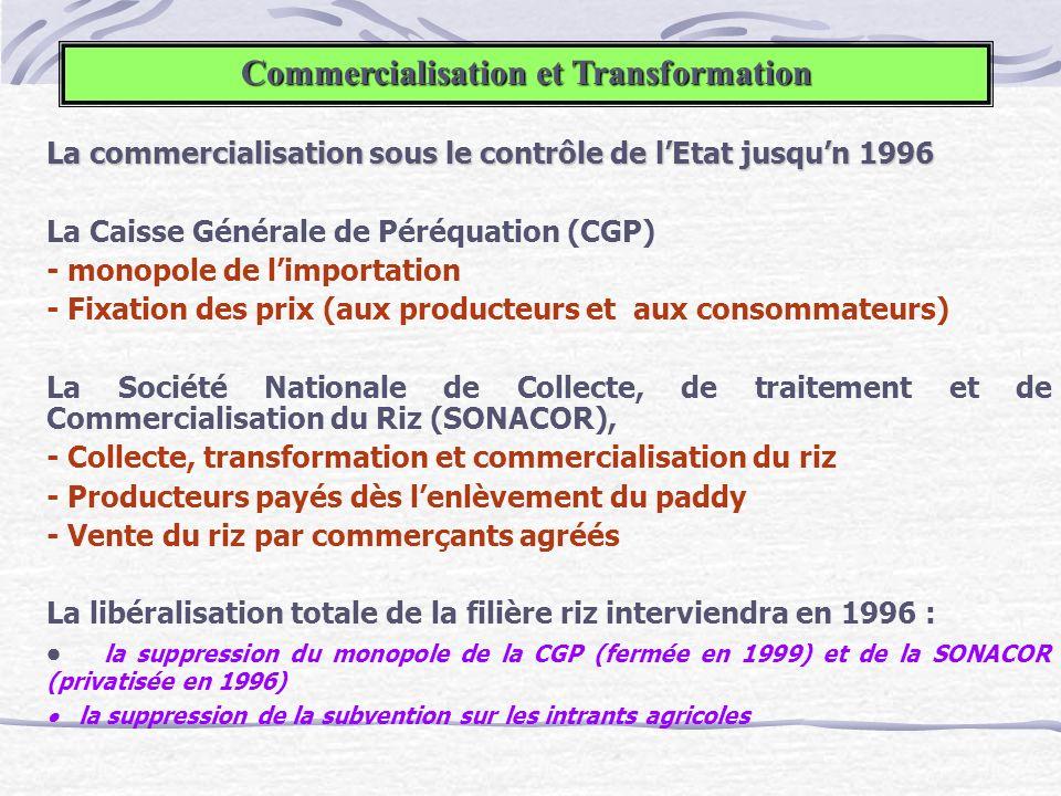 Commercialisation et Transformation