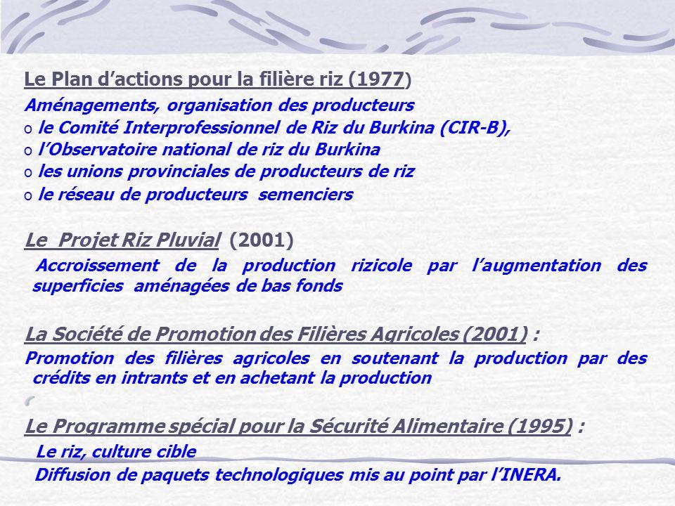 Le Plan d'actions pour la filière riz (1977)