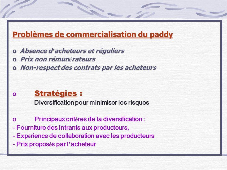 Problèmes de commercialisation du paddy