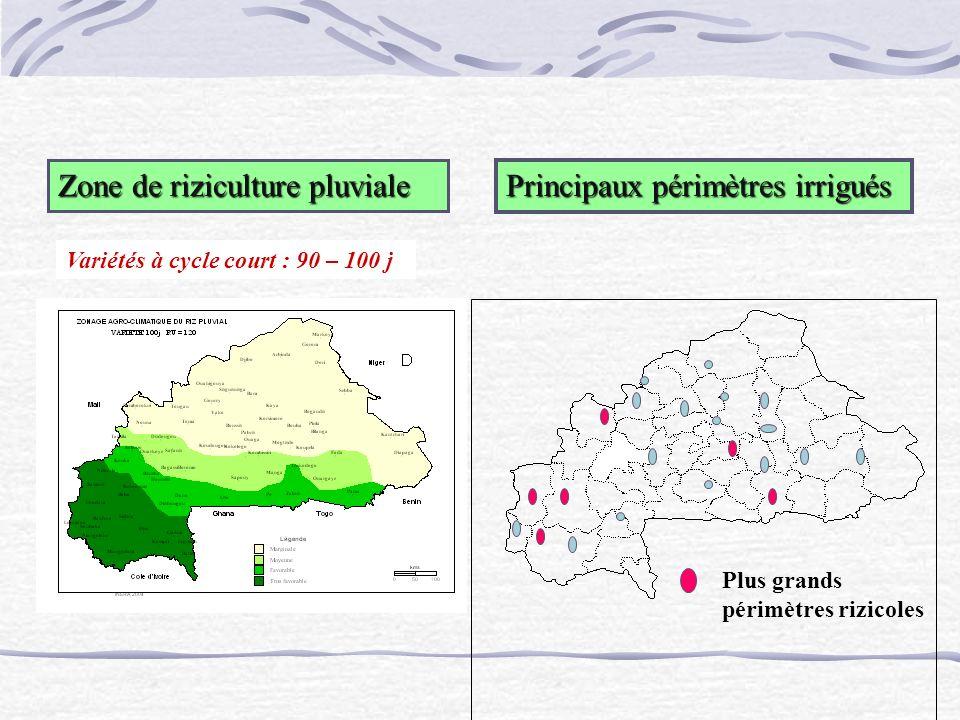 Zone de riziculture pluviale Principaux périmètres irrigués