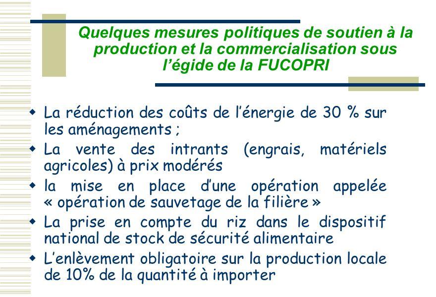 Quelques mesures politiques de soutien à la production et la commercialisation sous l'égide de la FUCOPRI