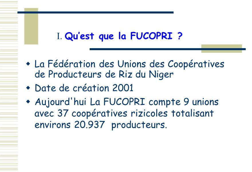 I. Qu'est que la FUCOPRI La Fédération des Unions des Coopératives de Producteurs de Riz du Niger.