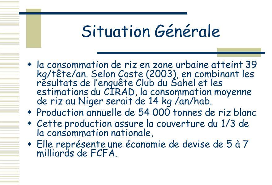 Situation Générale