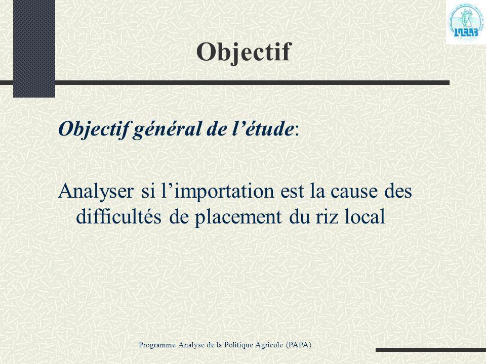 Programme Analyse de la Politique Agricole (PAPA)