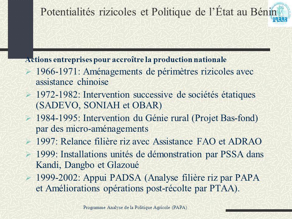 Potentialités rizicoles et Politique de l'État au Bénin