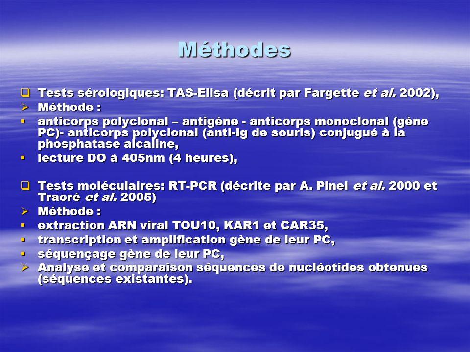 Méthodes Tests sérologiques: TAS-Elisa (décrit par Fargette et al. 2002), Méthode :