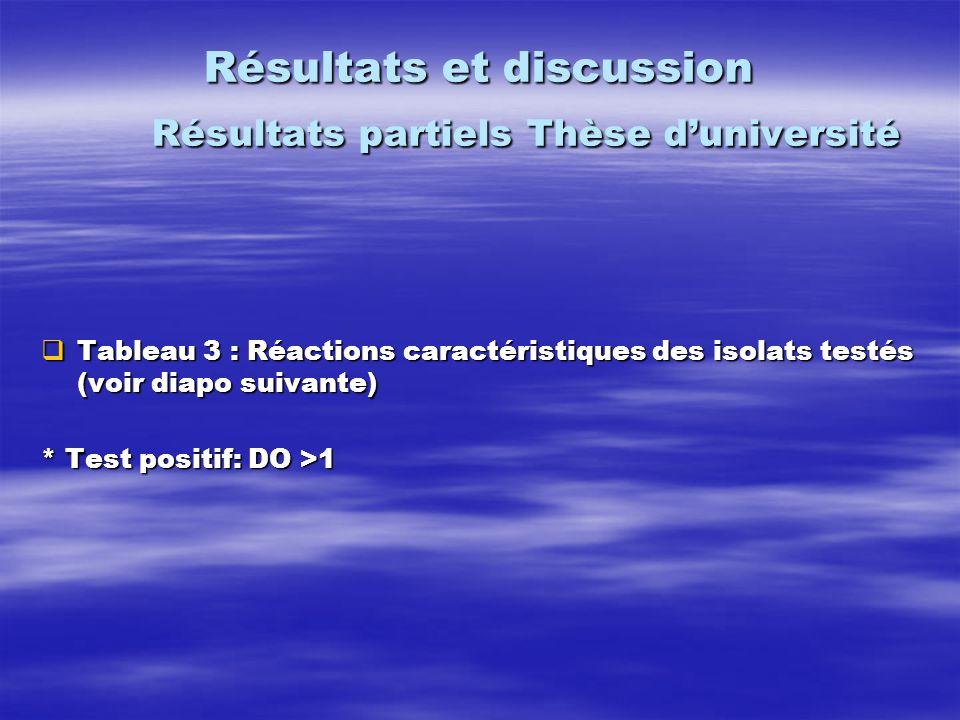 Résultats et discussion Résultats partiels Thèse d'université