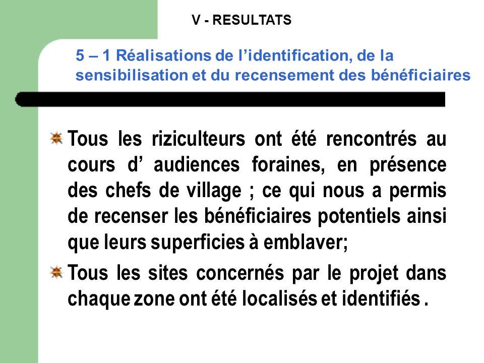 V - RESULTATS 5 – 1 Réalisations de l'identification, de la sensibilisation et du recensement des bénéficiaires.