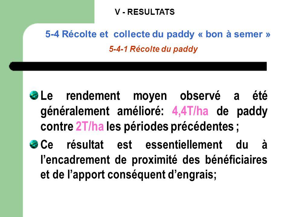 V - RESULTATS 5-4 Récolte et collecte du paddy « bon à semer » 5-4-1 Récolte du paddy.