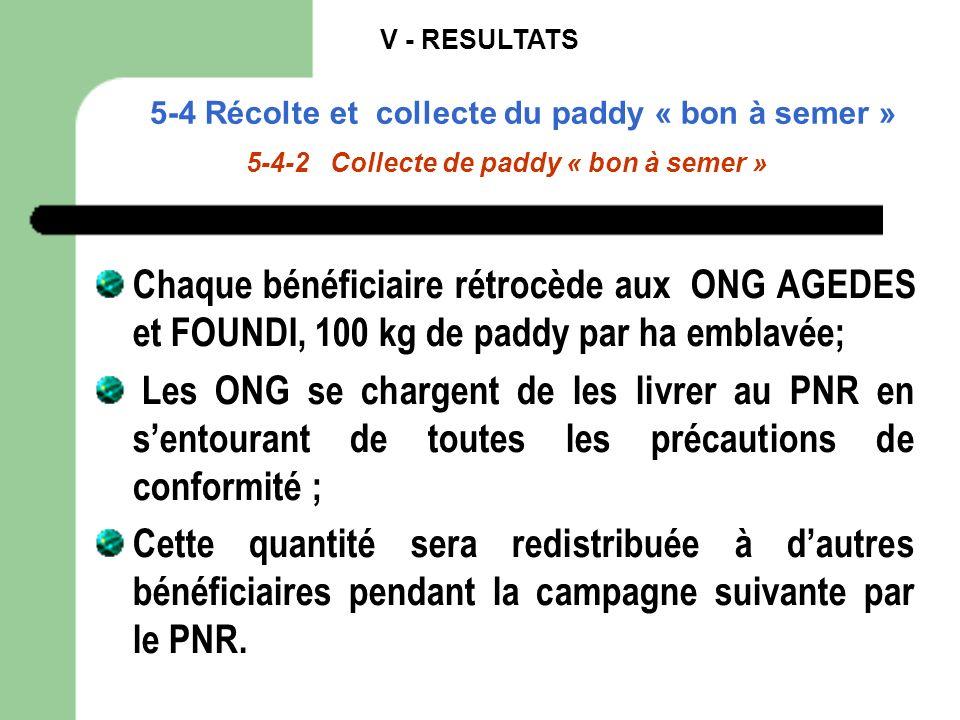 5-4-2 Collecte de paddy « bon à semer »