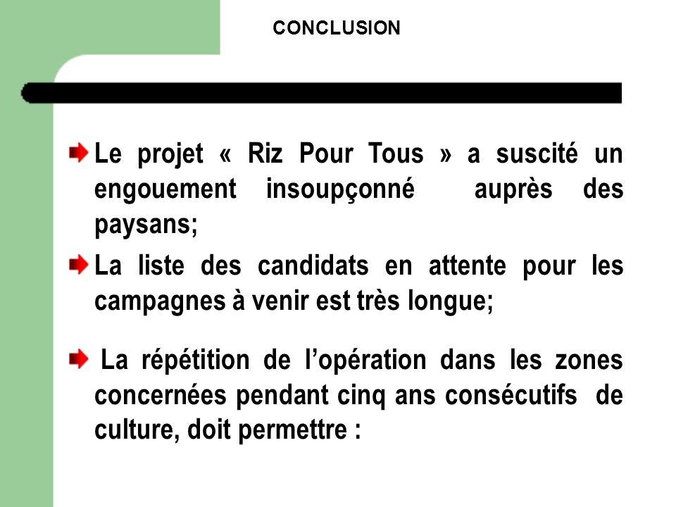CONCLUSION Le projet « Riz Pour Tous » a suscité un engouement insoupçonné auprès des paysans;