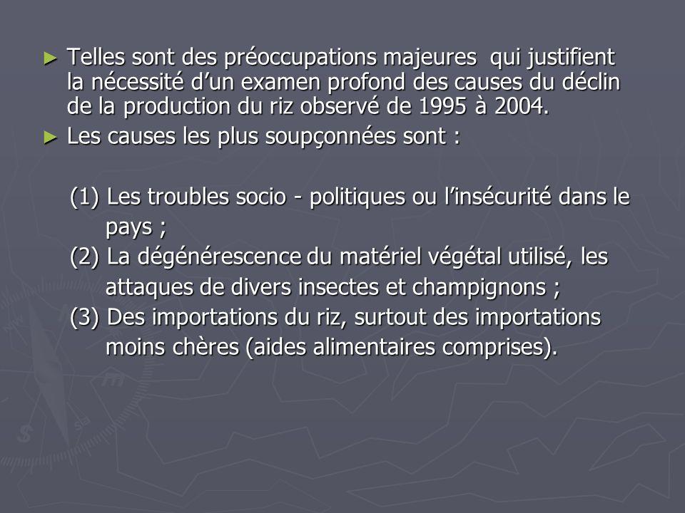 Telles sont des préoccupations majeures qui justifient la nécessité d'un examen profond des causes du déclin de la production du riz observé de 1995 à 2004.