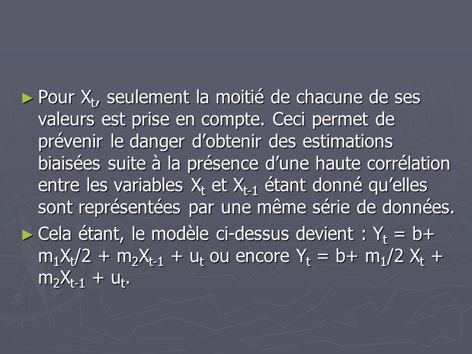 Pour Xt, seulement la moitié de chacune de ses valeurs est prise en compte. Ceci permet de prévenir le danger d'obtenir des estimations biaisées suite à la présence d'une haute corrélation entre les variables Xt et Xt-1 étant donné qu'elles sont représentées par une même série de données.