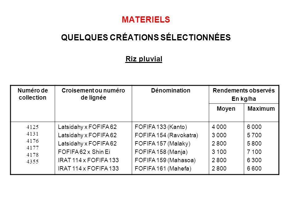 MATERIELS QUELQUES CRÉATIONS SÉLECTIONNÉES