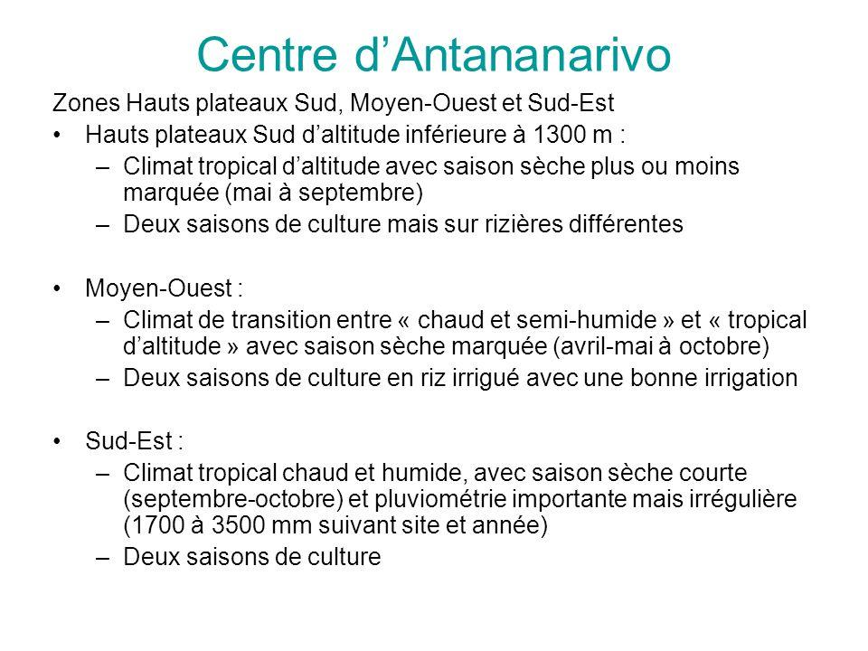 Centre d'Antananarivo