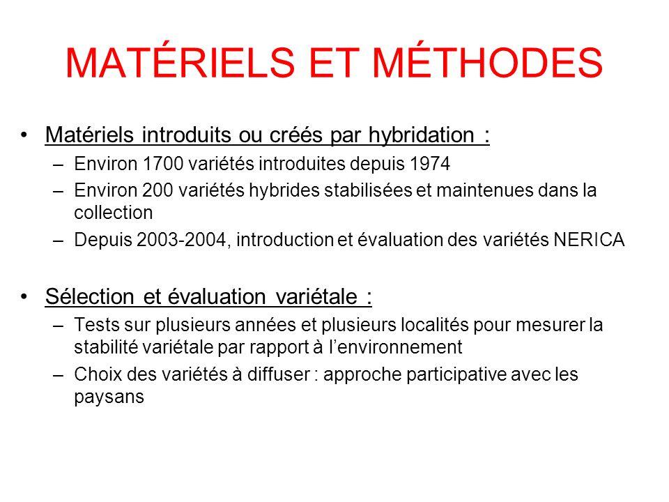 MATÉRIELS ET MÉTHODES Matériels introduits ou créés par hybridation :