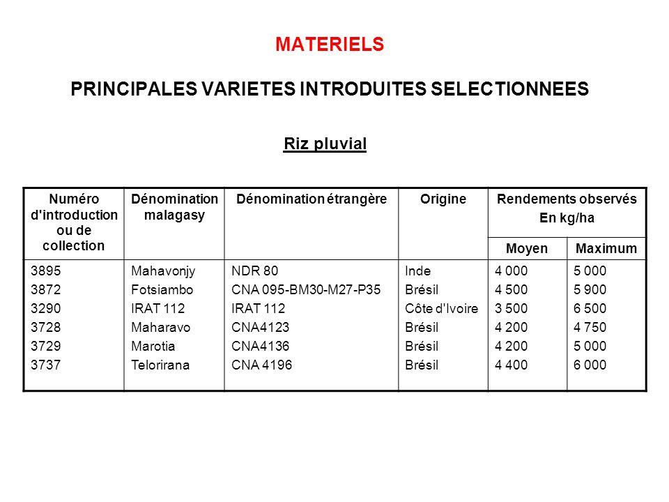 MATERIELS PRINCIPALES VARIETES INTRODUITES SELECTIONNEES