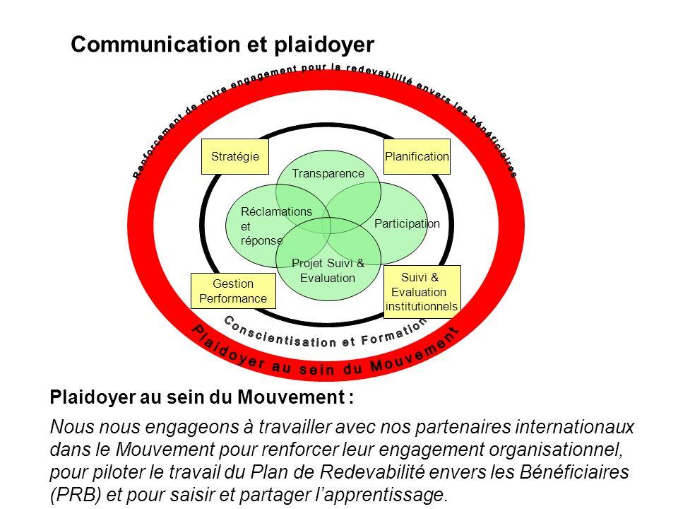 Conscientisation et Formation Plaidoyer au sein du Mouvement