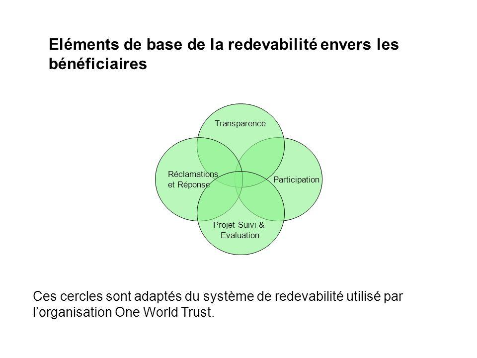 Eléments de base de la redevabilité envers les bénéficiaires