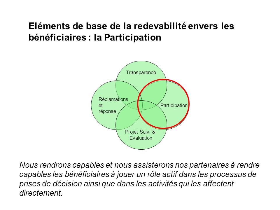 Eléments de base de la redevabilité envers les bénéficiaires : la Participation