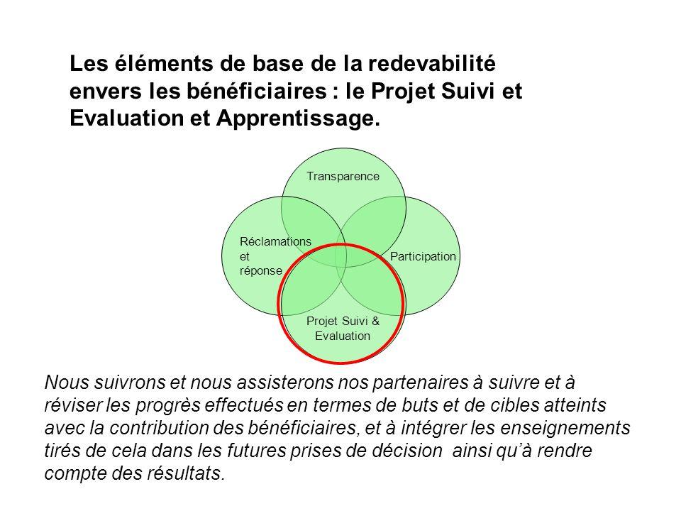 Les éléments de base de la redevabilité envers les bénéficiaires : le Projet Suivi et Evaluation et Apprentissage.