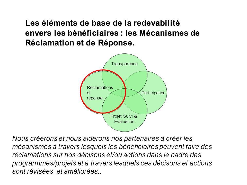 Les éléments de base de la redevabilité envers les bénéficiaires : les Mécanismes de Réclamation et de Réponse.