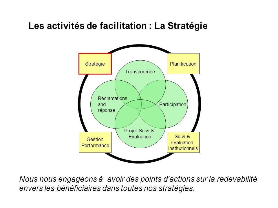 Les activités de facilitation : La Stratégie