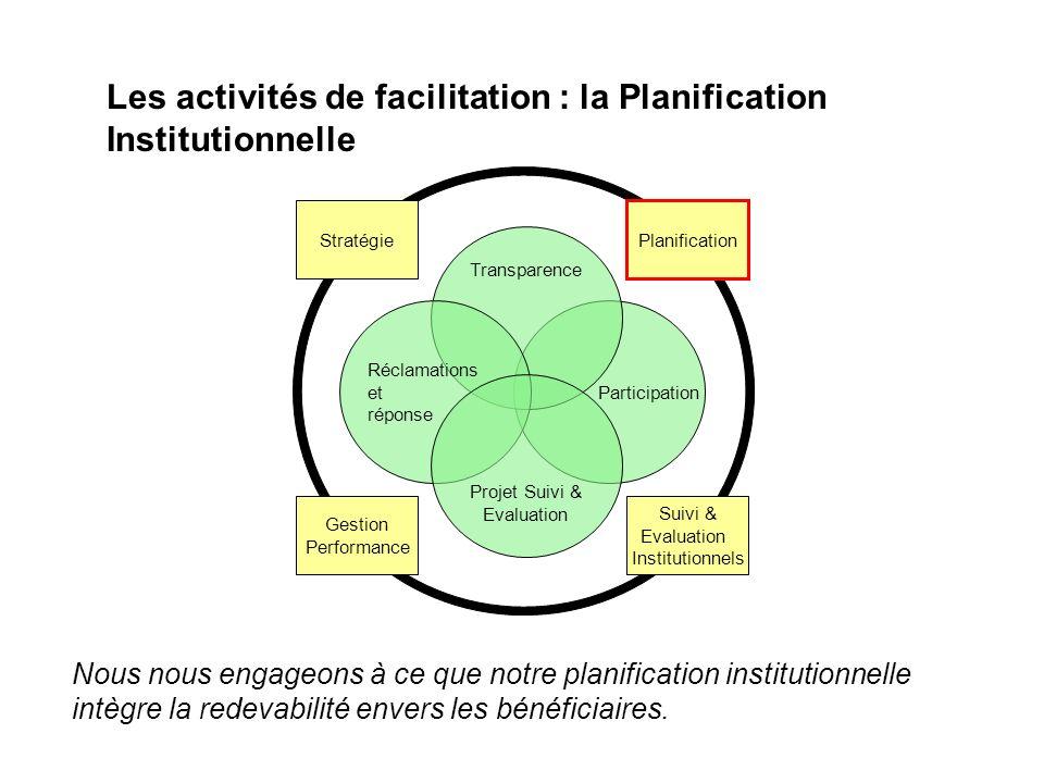 Les activités de facilitation : la Planification Institutionnelle
