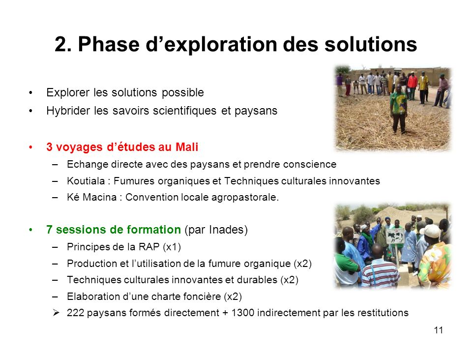 2. Phase d'exploration des solutions