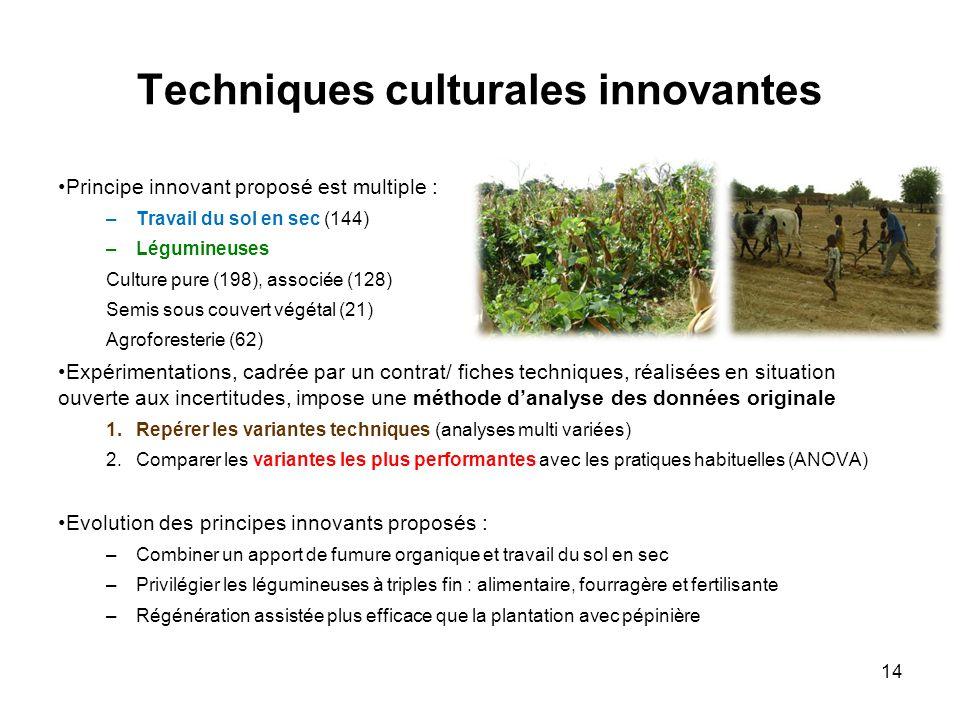Techniques culturales innovantes