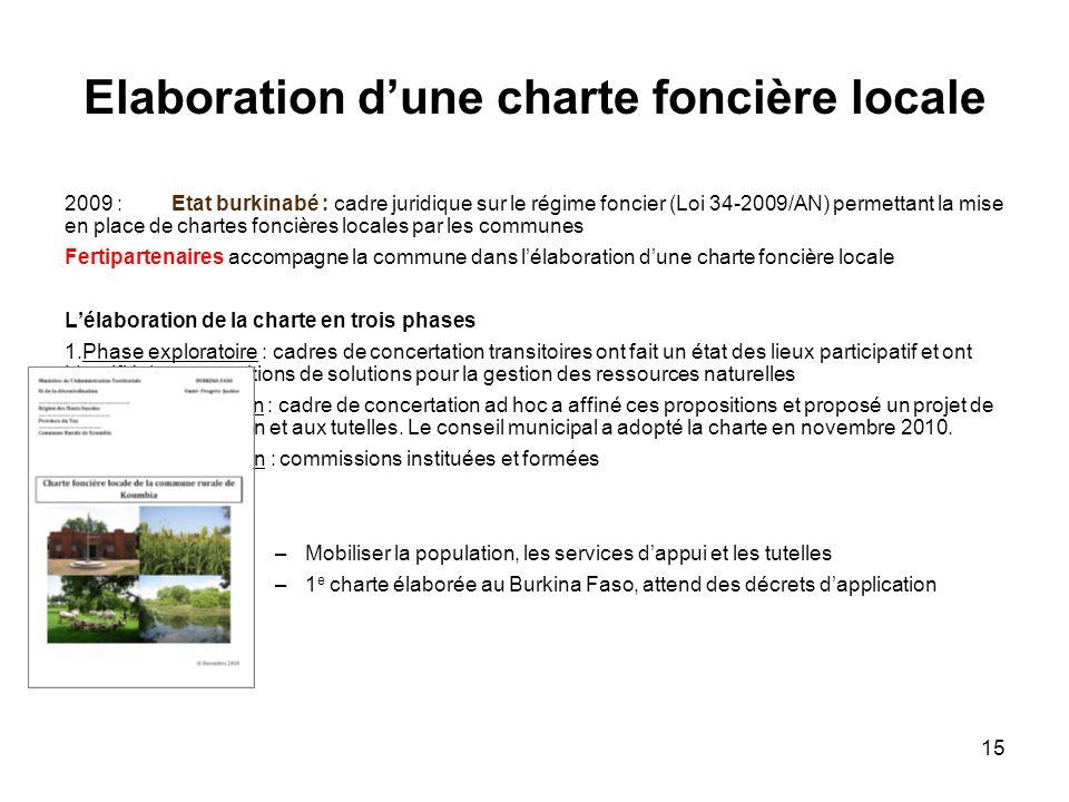 Elaboration d'une charte foncière locale