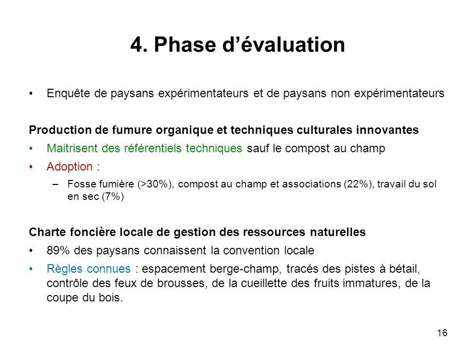 4. Phase d'évaluation Enquête de paysans expérimentateurs et de paysans non expérimentateurs.