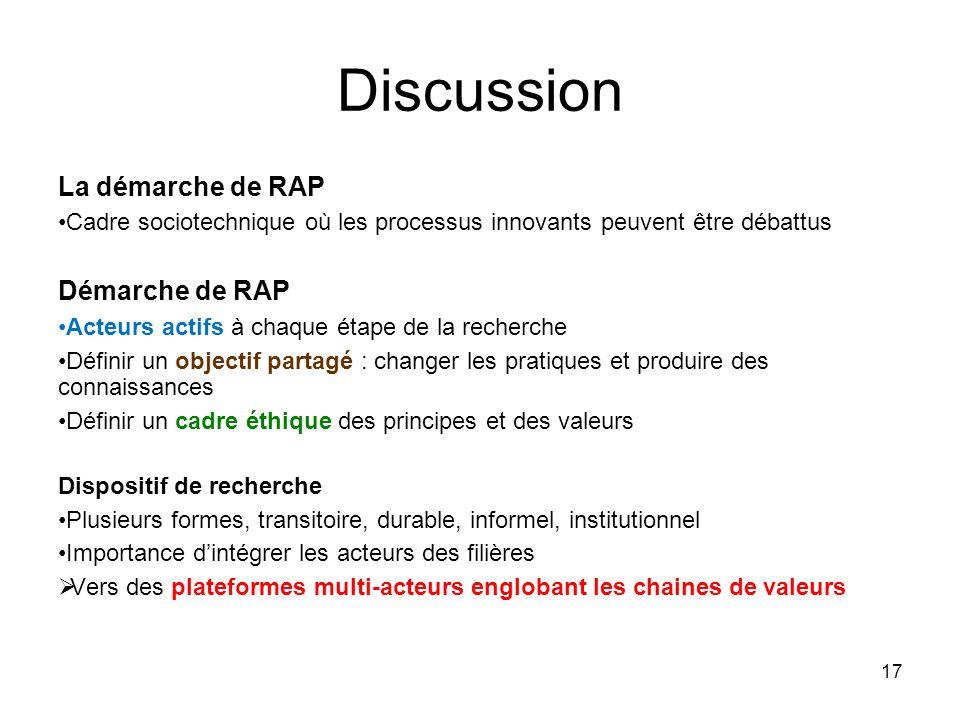 Discussion La démarche de RAP Démarche de RAP