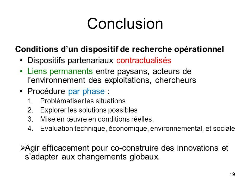 Conclusion Conditions d'un dispositif de recherche opérationnel