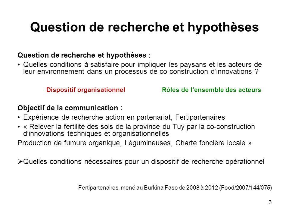 Question de recherche et hypothèses