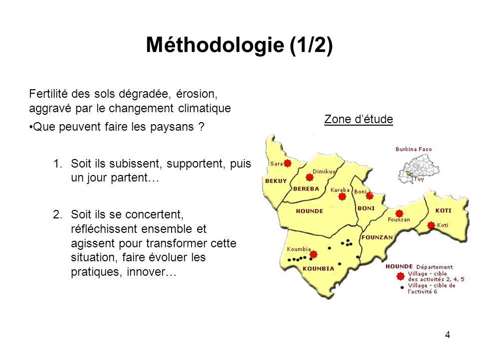 Méthodologie (1/2) Fertilité des sols dégradée, érosion, aggravé par le changement climatique. Que peuvent faire les paysans