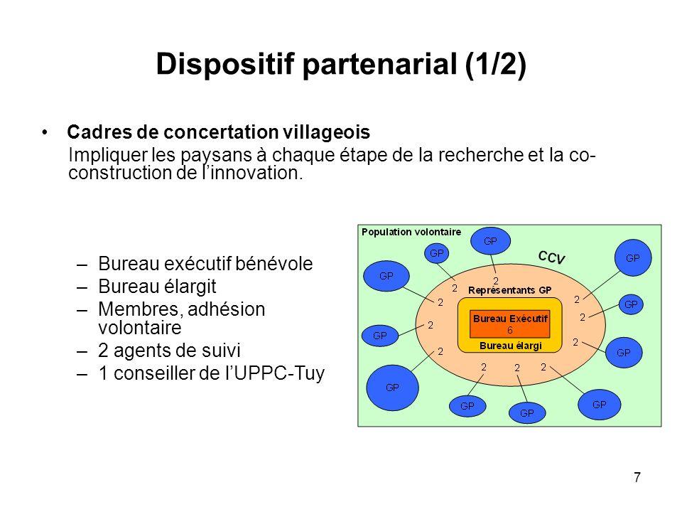 Dispositif partenarial (1/2)