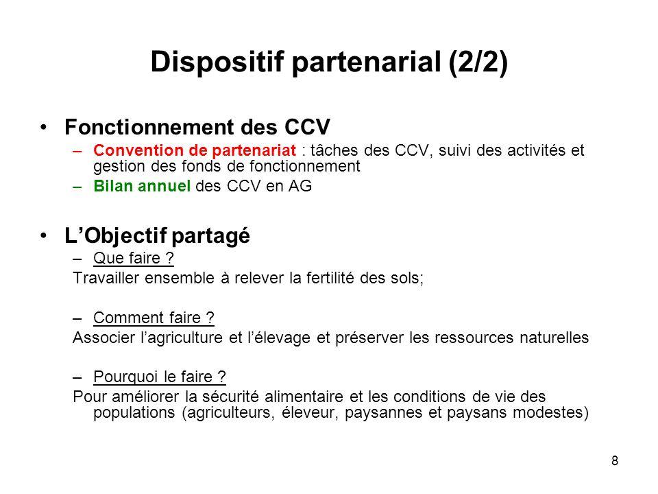 Dispositif partenarial (2/2)
