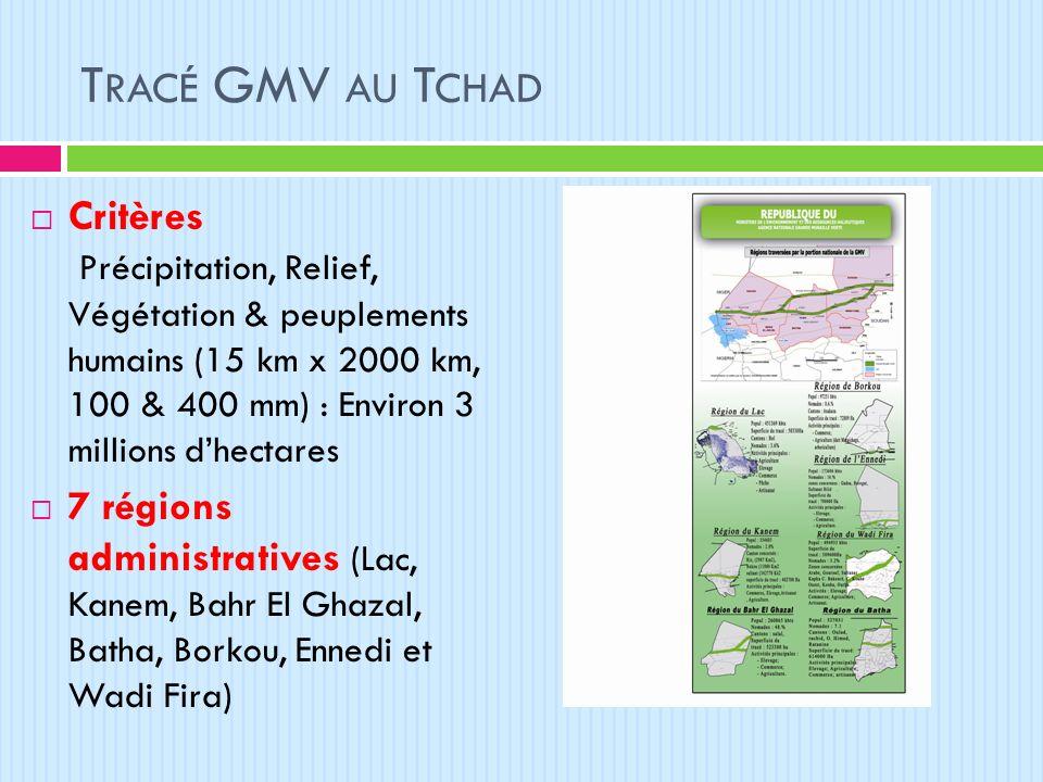 Tracé GMV au Tchad Critères