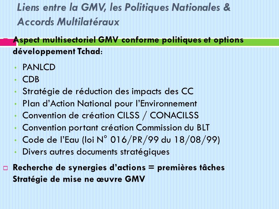 Liens entre la GMV, les Politiques Nationales & Accords Multilatéraux