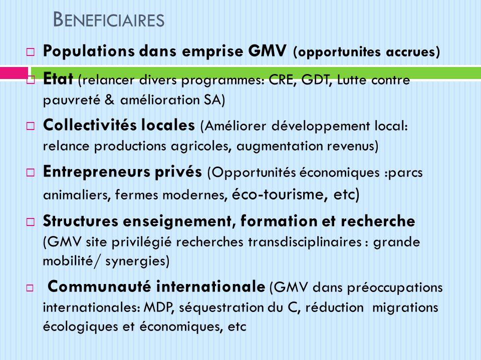 Beneficiaires Populations dans emprise GMV (opportunites accrues)
