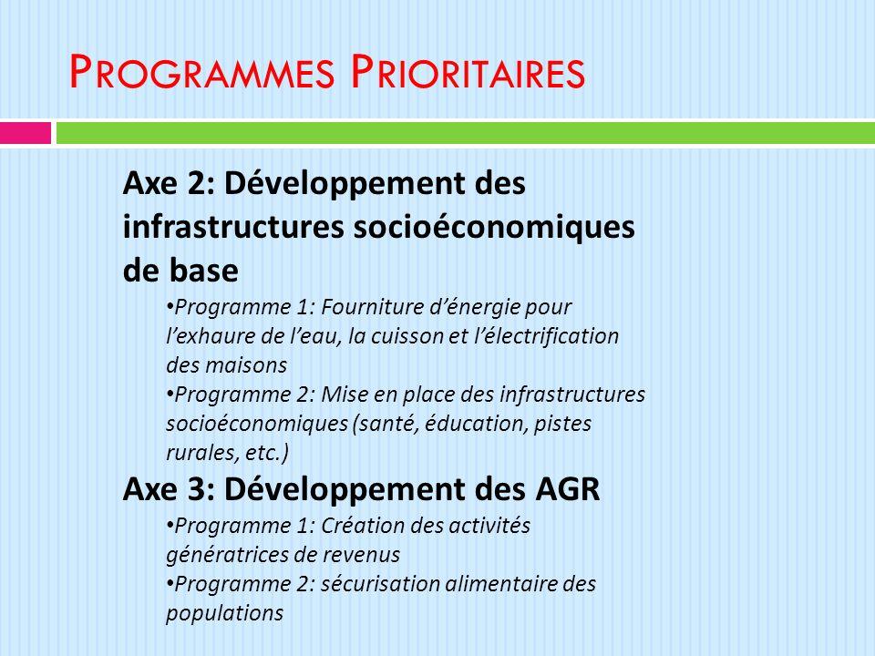 Programmes Prioritaires