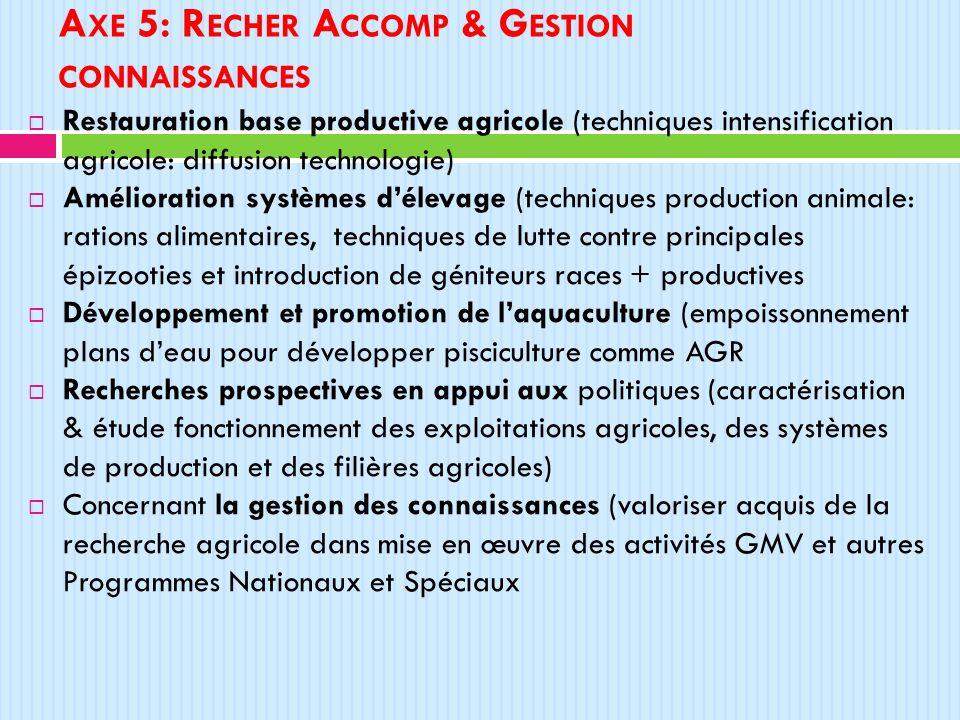 Axe 5: Recher Accomp & Gestion connaissances