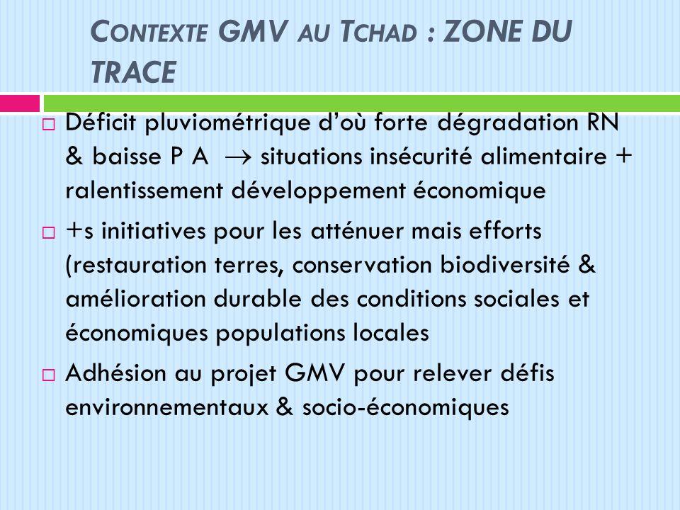 Contexte GMV au Tchad : ZONE DU TRACE