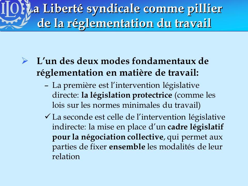La Liberté syndicale comme pillier de la réglementation du travail