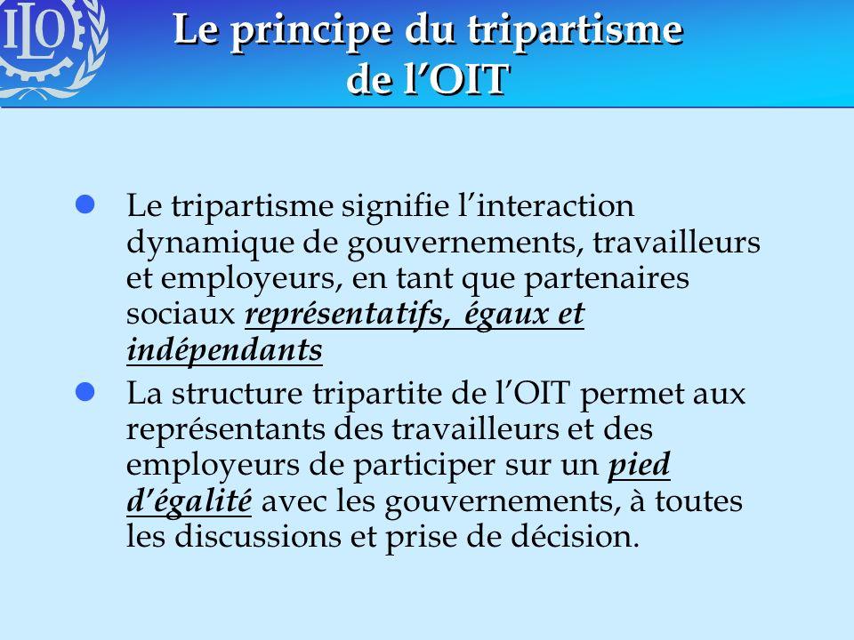 Le principe du tripartisme de l'OIT