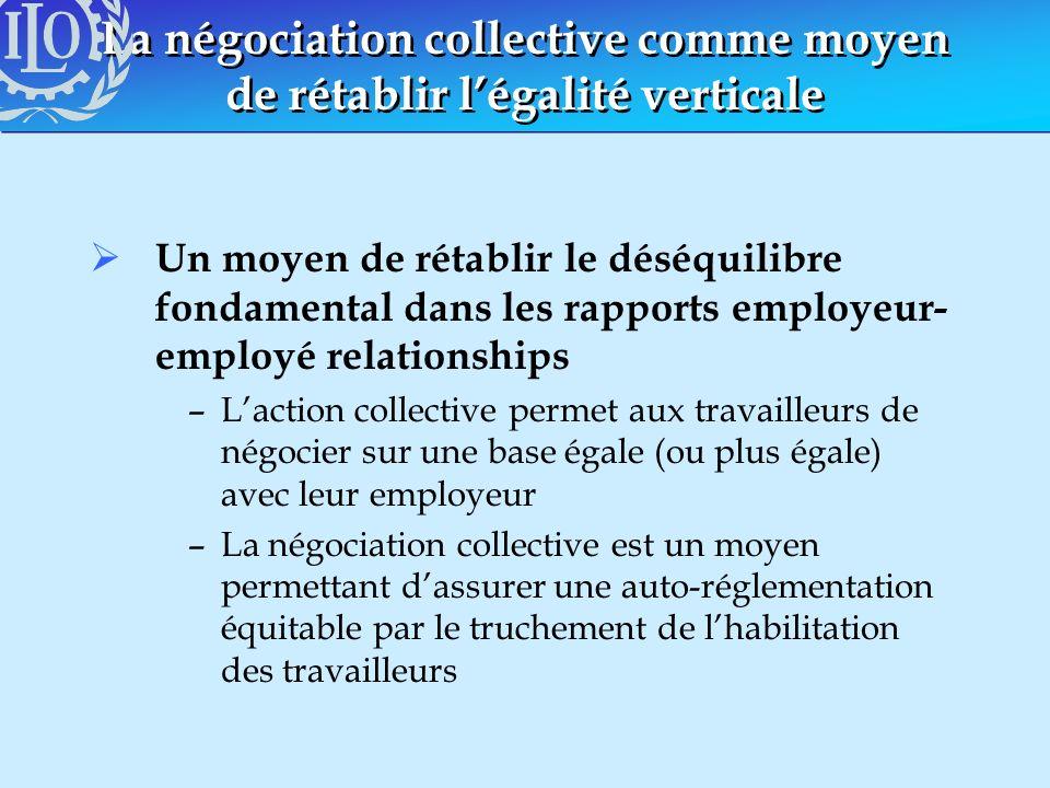 La négociation collective comme moyen de rétablir l'égalité verticale