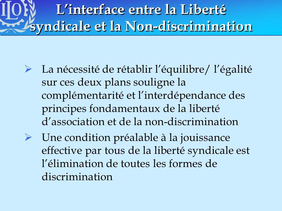 L'interface entre la Liberté syndicale et la Non-discrimination