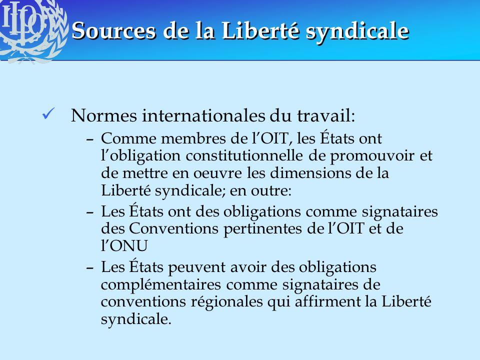 Sources de la Liberté syndicale