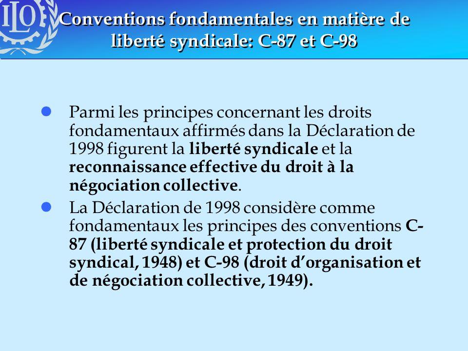 Conventions fondamentales en matière de liberté syndicale: C-87 et C-98